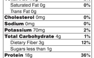 New Find: Oriya Organics Protein Powder